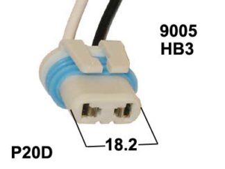 HB1/HB3/HB4/HB5 Lampunkanta